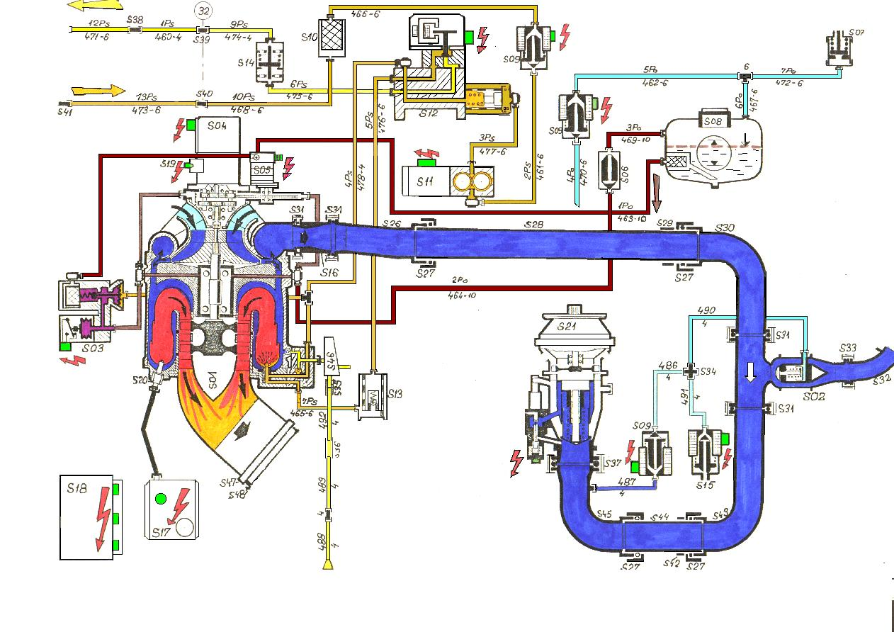 aircraft engine starting system diagram auto parts diagrams